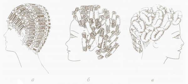 Схема накрутки волос при химической завивке