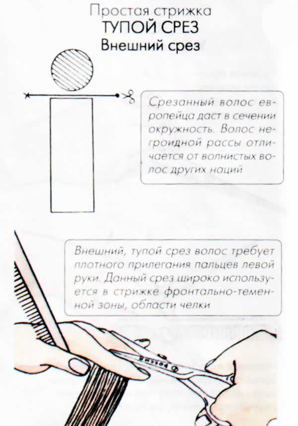 внешний срез Простая стрижка